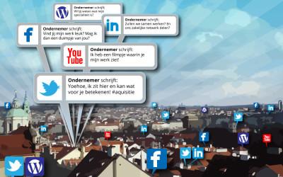 Social media in bedrijf