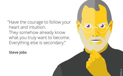 5 Inspirerende quotes voor starters onder andere van Steve Jobs